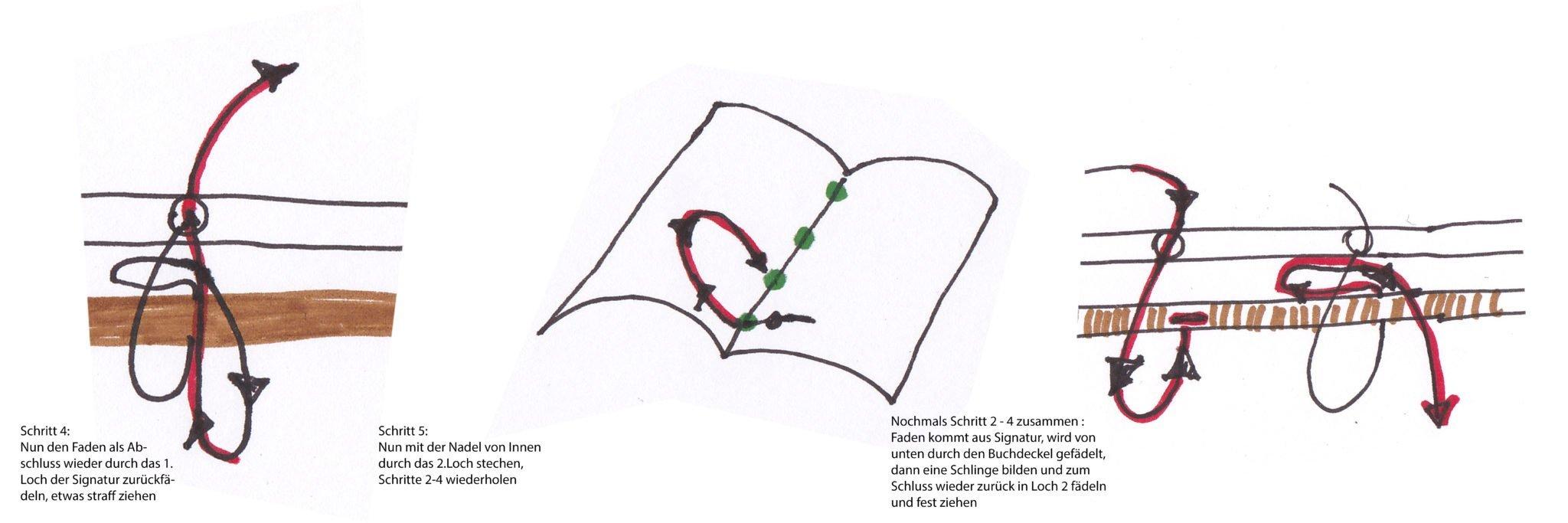 Buchbinden - Skizzenbuch ab Schritt 4